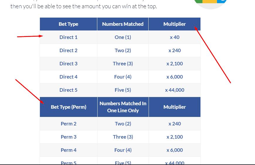 24Lottos Lottery Multiplier